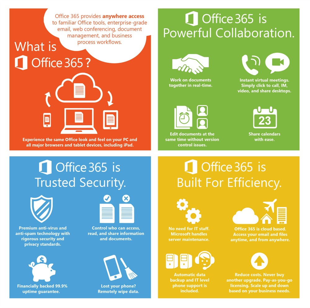 Office 365 Consulting & Migration Services